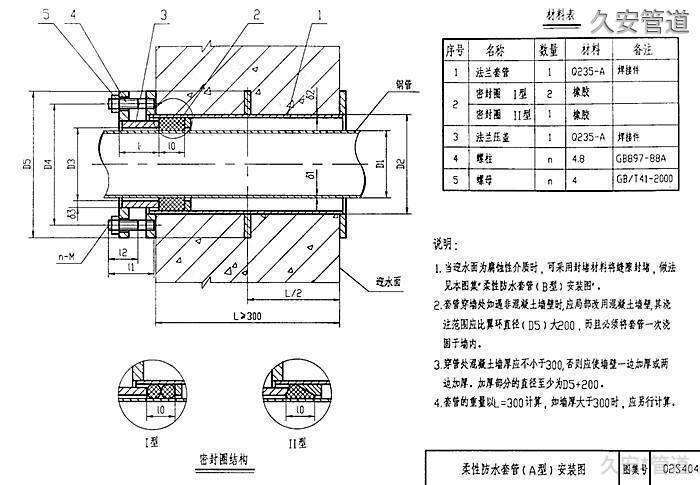 a型柔性防水套管安装图