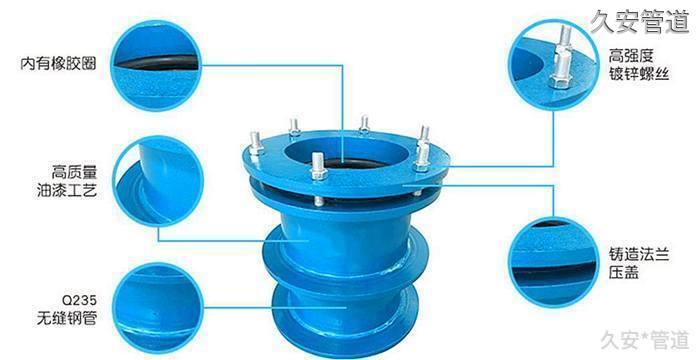 柔性防水套管细节展示