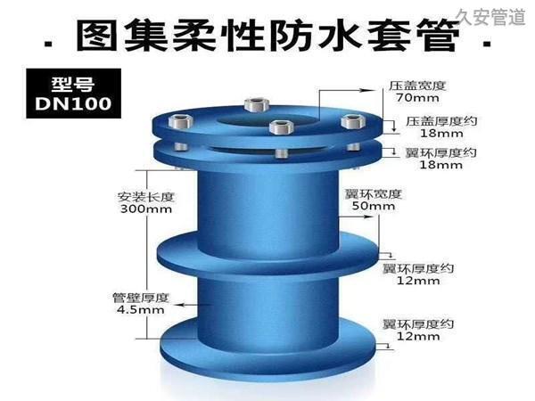 DN100柔性防水套管结构尺寸图