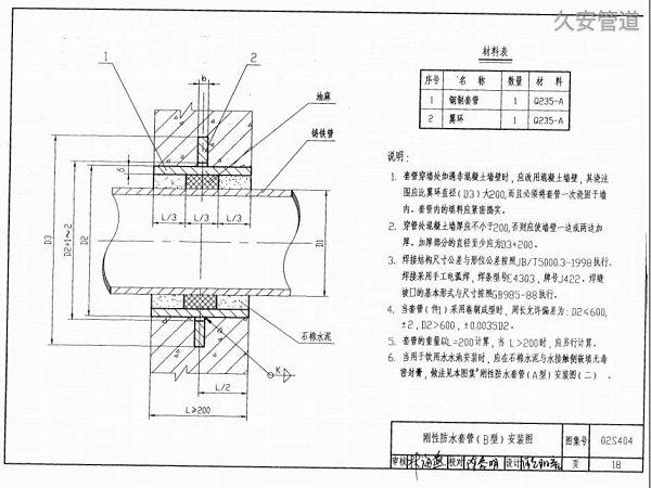 刚性防水套管B型安装图