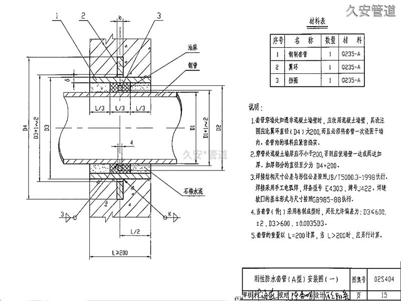刚性防水套管结构安装图