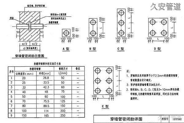 电缆防水套管图集