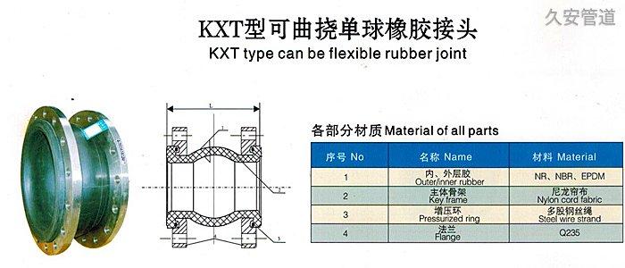 可曲挠橡胶接头结构原理